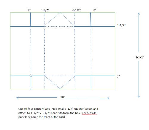 biac_Diagram
